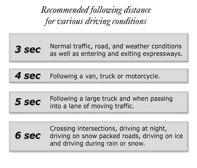what are some of the characteristics of safe vs. at risk drivers quizlet